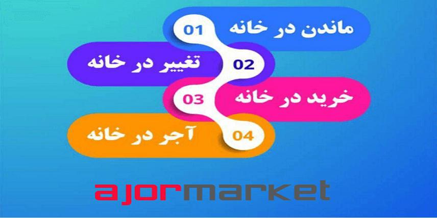 خرید آنلاین آجرنما